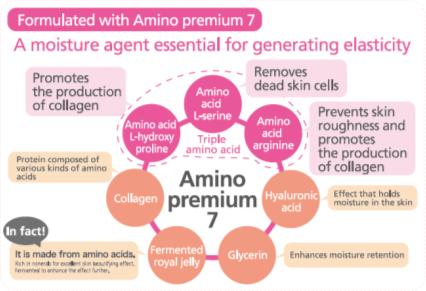 ettusais-premium-amino-caviar-cream-info-4