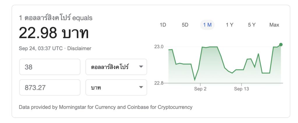 ค่าเงินสิงคโปร์