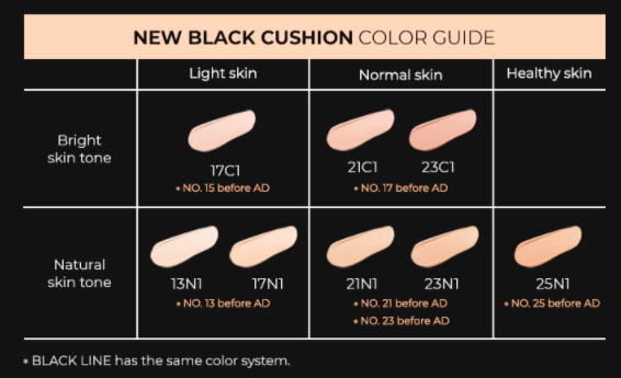 hera new black cushion shades